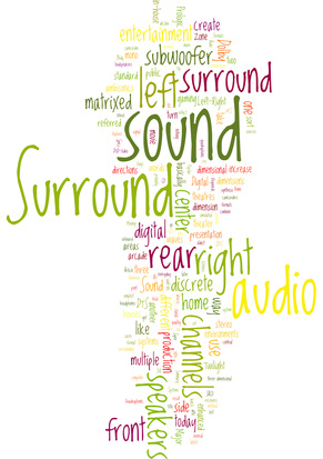 Soundbar Wordle